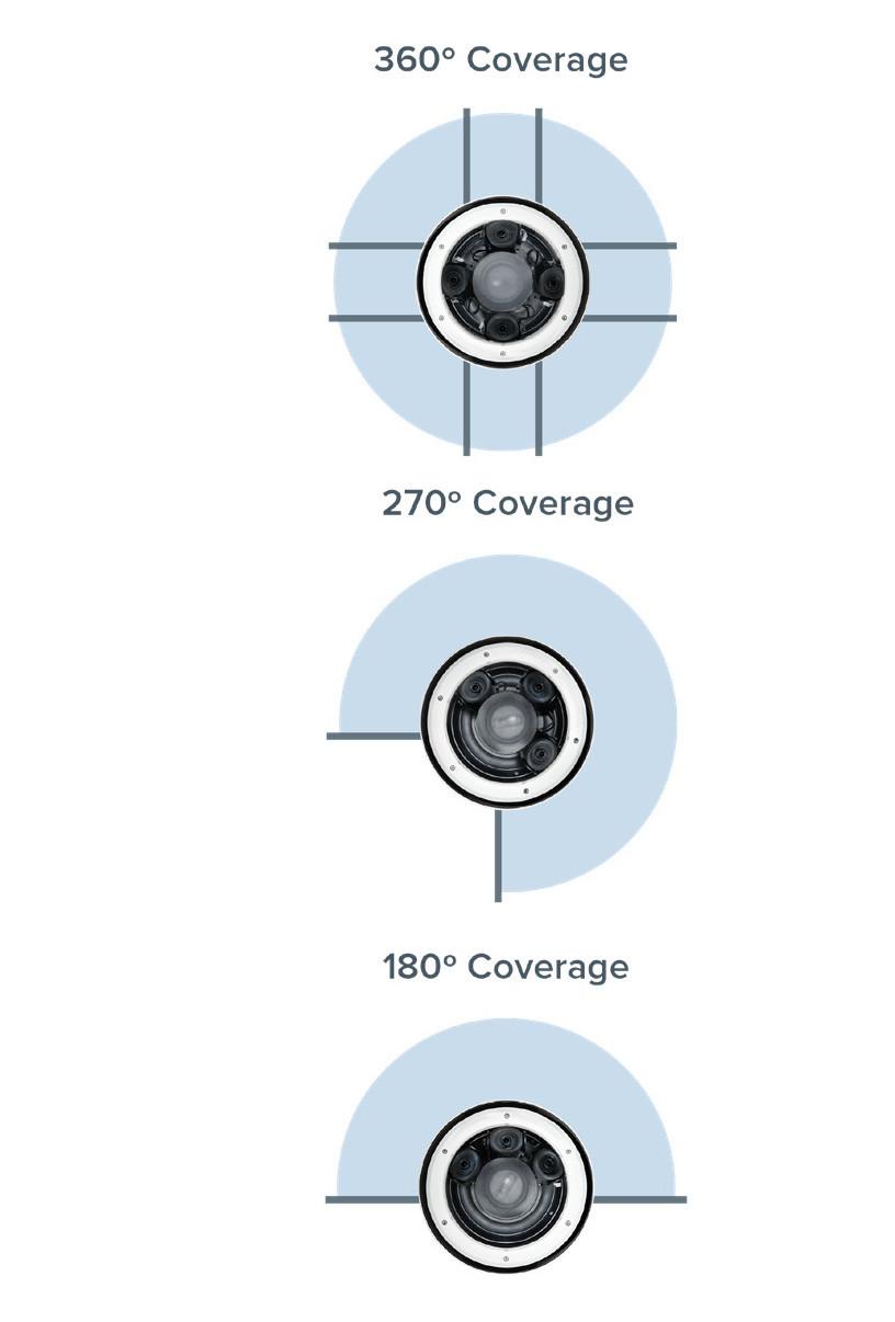 Avigilon-H4-Multisensor%20emailerCS6-08.jpg