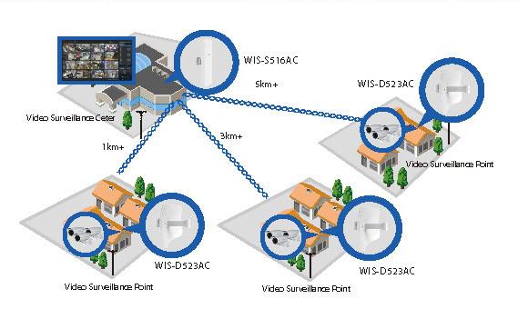 Networks%20e-mailer%20WIS%20NETWORKS-16.jpg